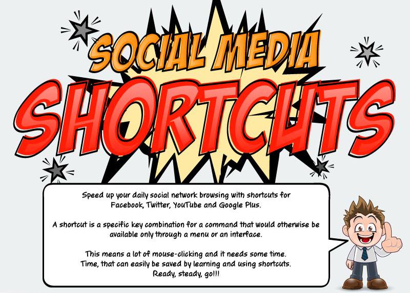 QuintlyShortcutsInfographic_thumbnail