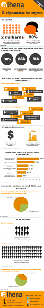 Infographie-3-E-reputation