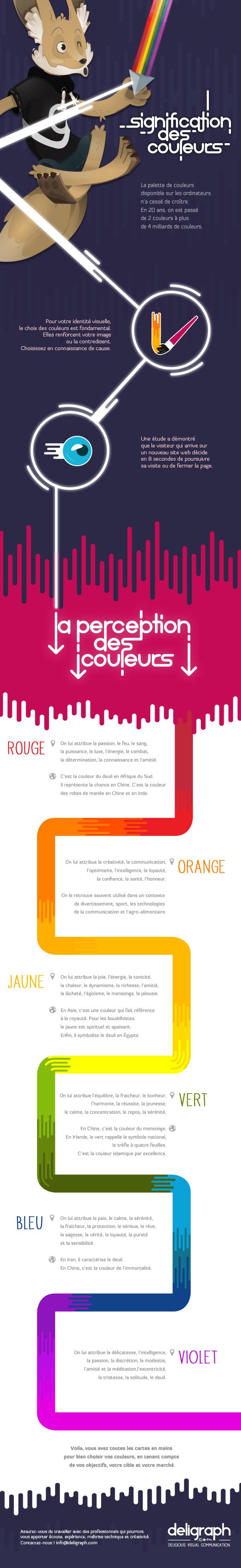 Infographie : la signification des couleurs
