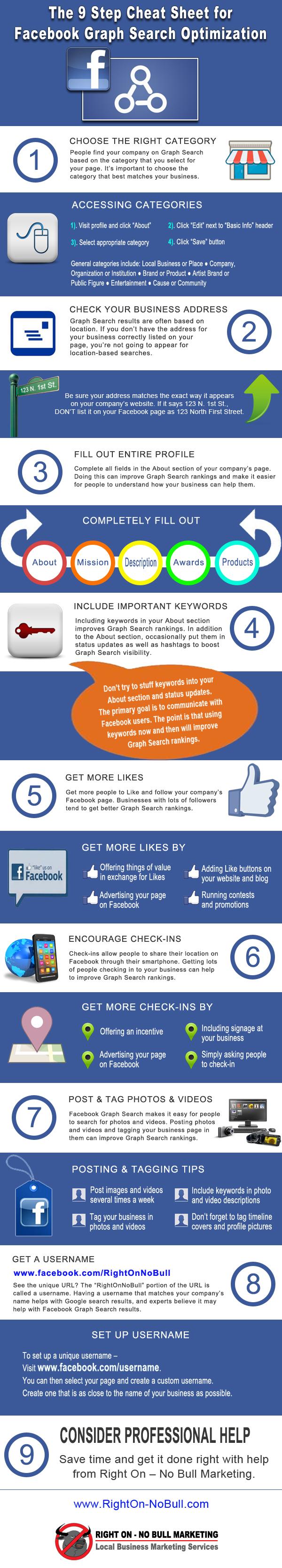 Conseils facebook