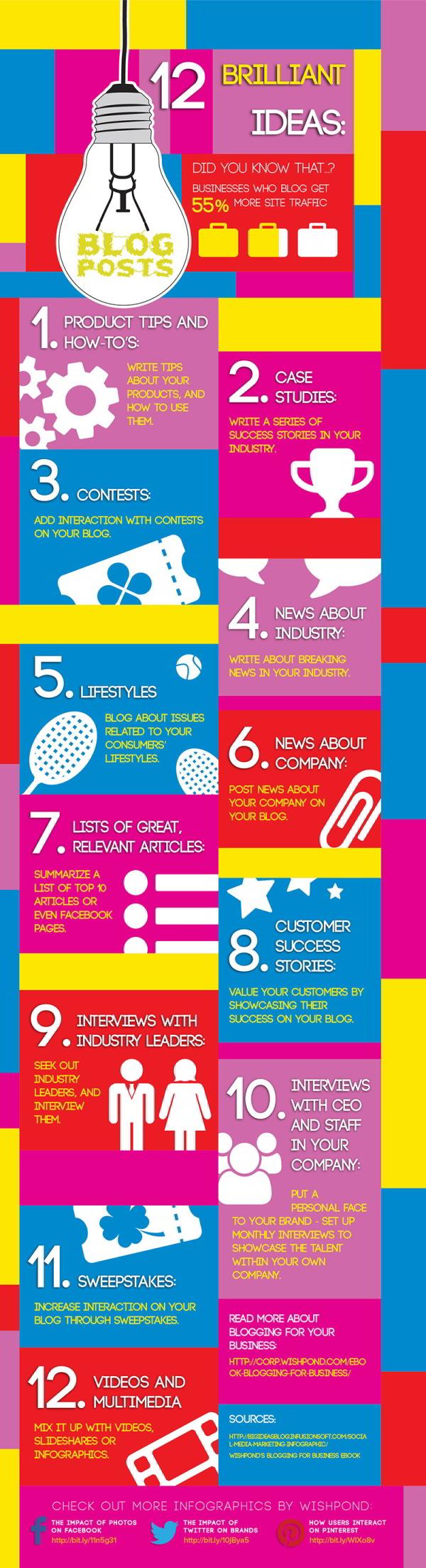 blogs-entreprise-12-idees-articles